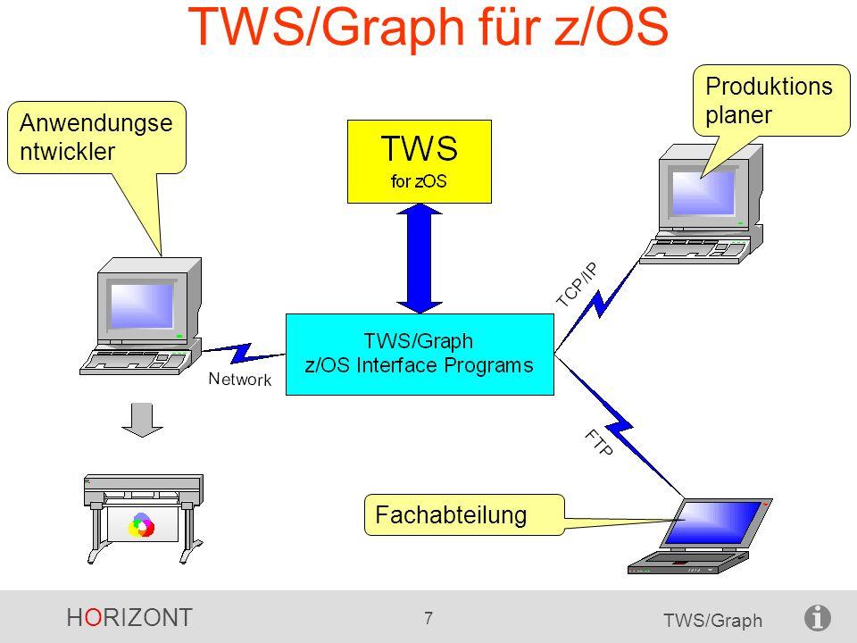 TWS/Graph für z/OS Produktionsplaner Anwendungsentwickler