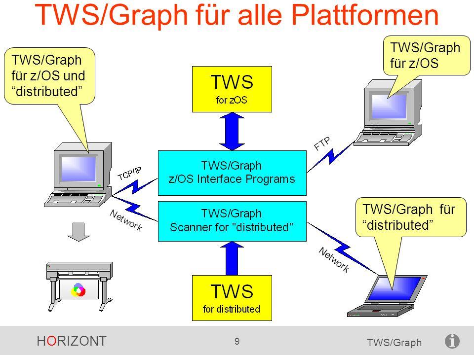 TWS/Graph für alle Plattformen