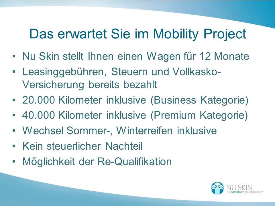 Das erwartet Sie im Mobility Project