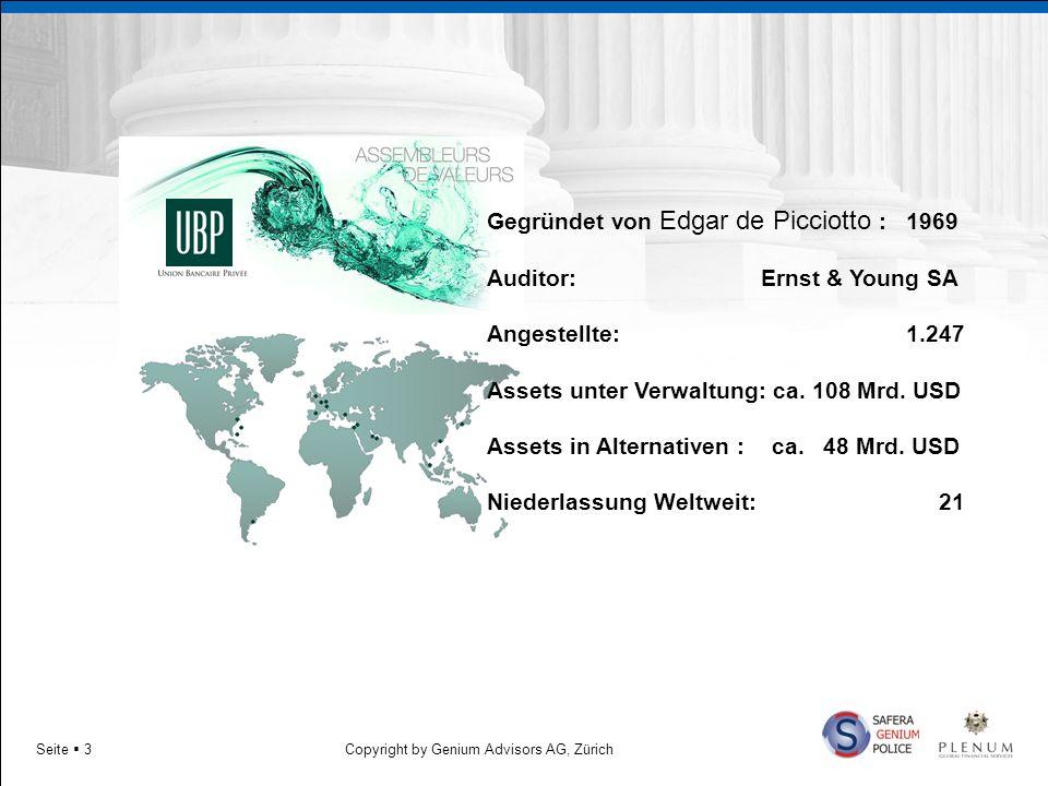 Gegründet von Edgar de Picciotto : 1969 Auditor: Ernst & Young SA