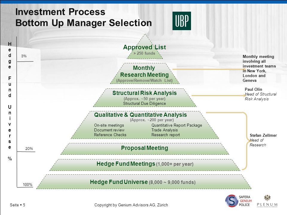 Investment Process Bottom Up Manager Selection