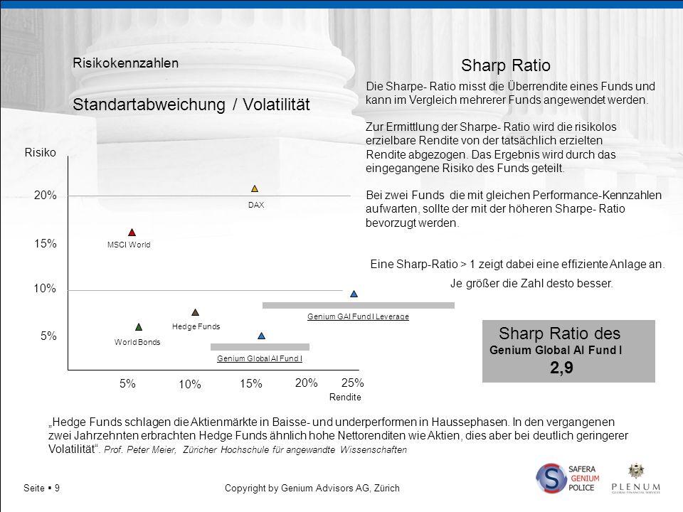 Standartabweichung / Volatilität
