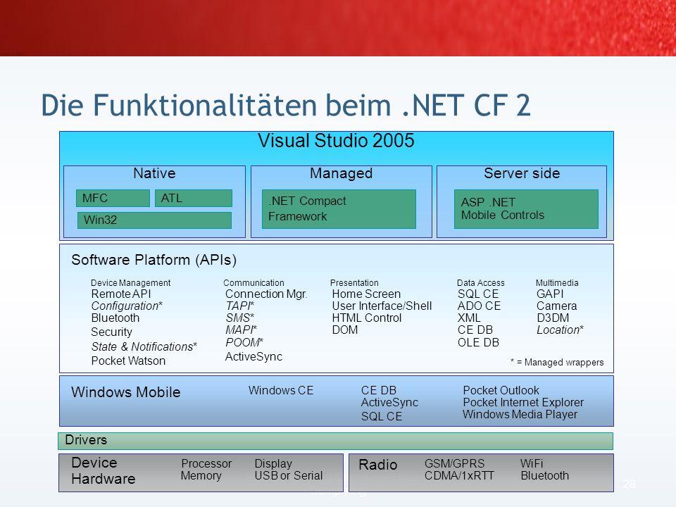 Die Funktionalitäten beim .NET CF 2