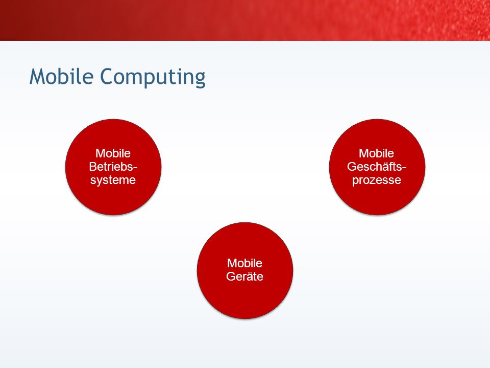 Mobile Computing Mobile Betriebs-systeme Mobile Geschäfts-prozesse