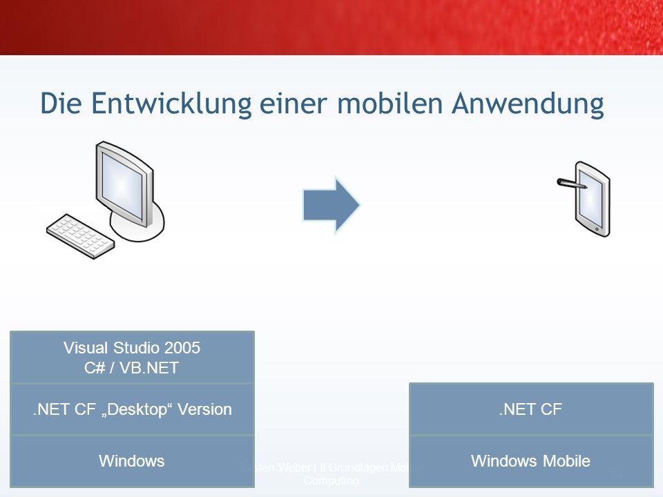 Die Entwicklung einer mobilen Anwendung
