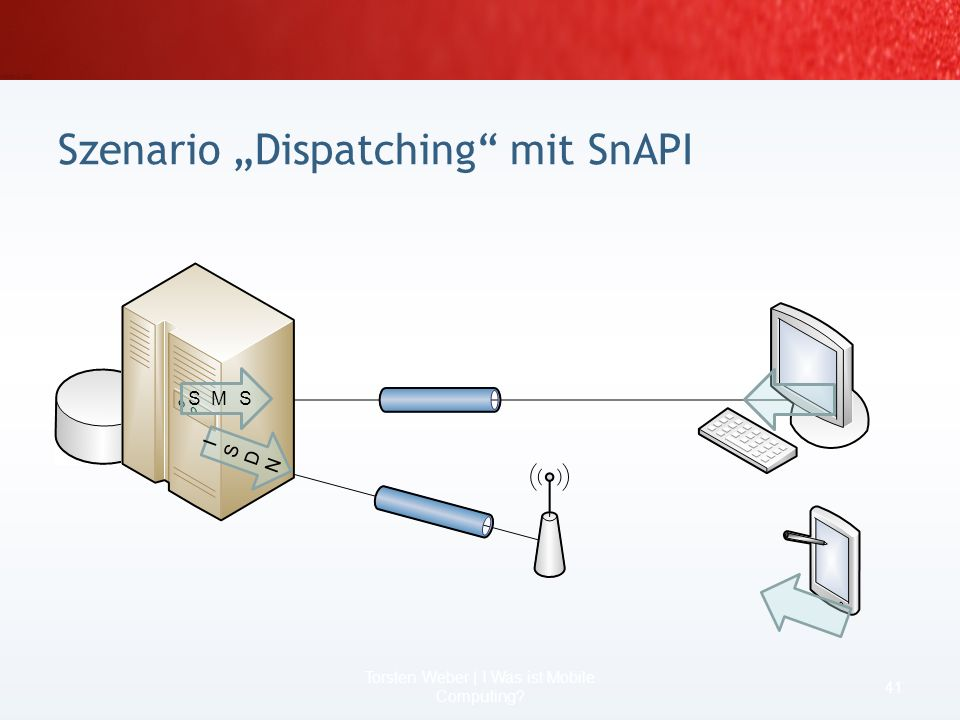 "Szenario ""Dispatching mit SnAPI"