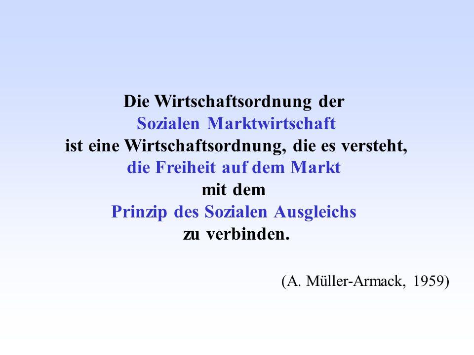 Die Wirtschaftsordnung der Sozialen Marktwirtschaft
