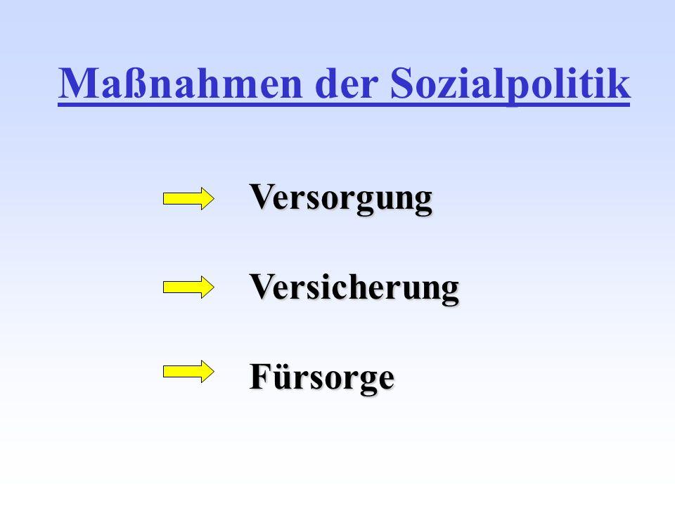 Maßnahmen der Sozialpolitik