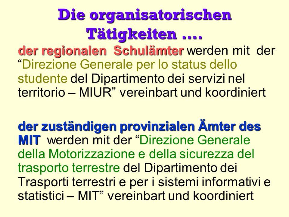 Die organisatorischen Tätigkeiten ….