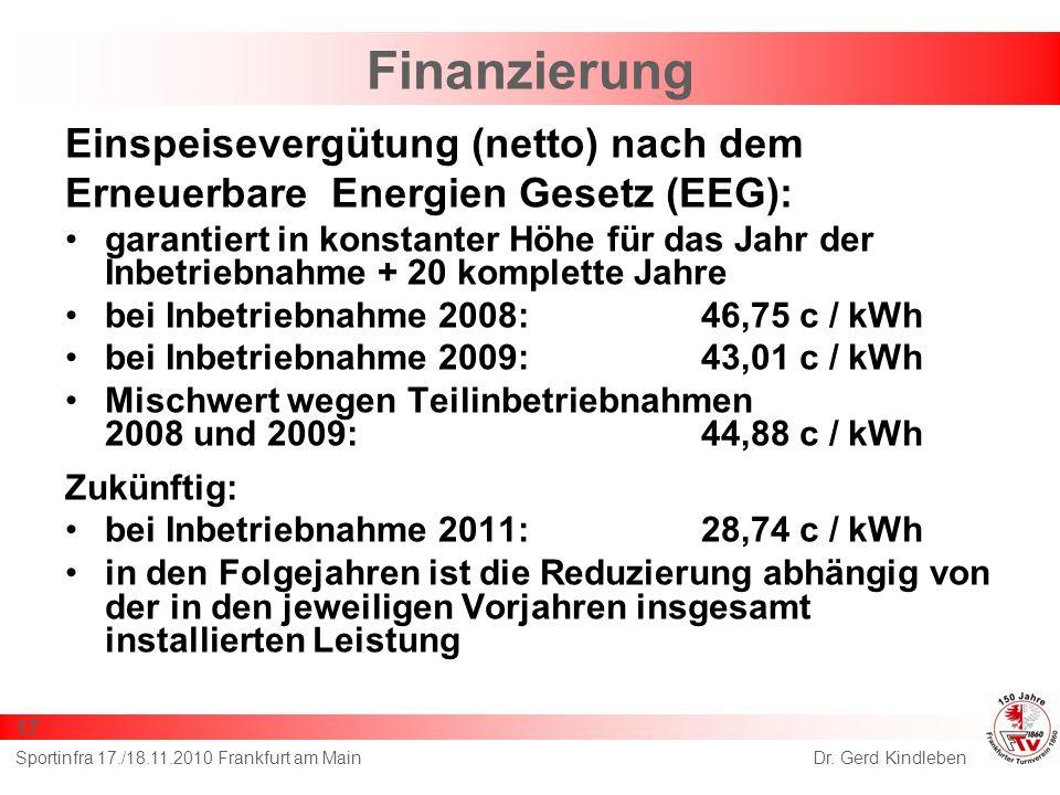 Finanzierung Einspeisevergütung (netto) nach dem