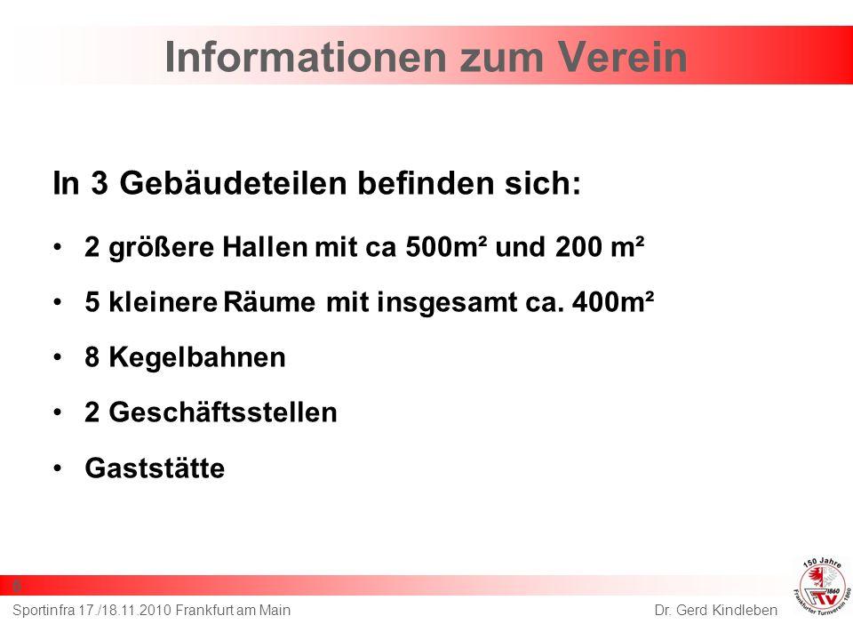 Informationen zum Verein