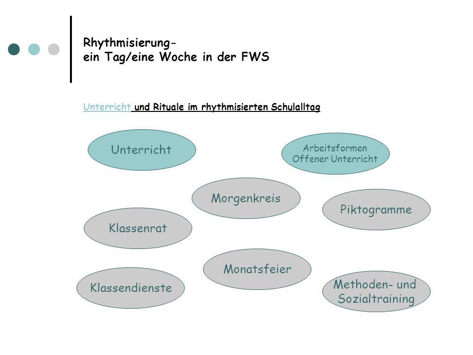 Rhythmisierung- ein Tag/eine Woche in der FWS