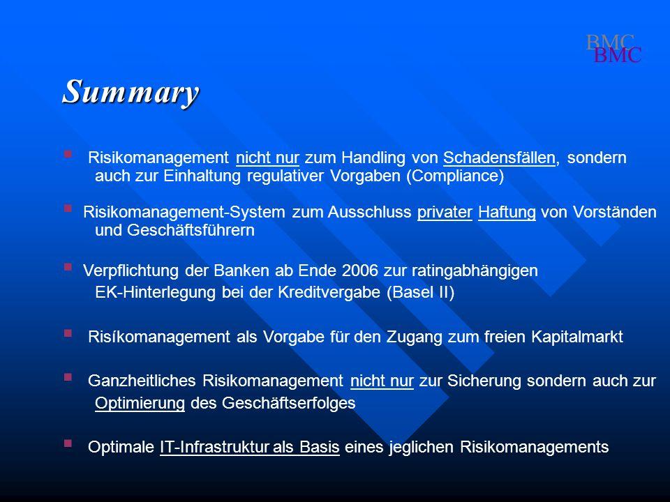 BMC Summary. Risikomanagement nicht nur zum Handling von Schadensfällen, sondern. auch zur Einhaltung regulativer Vorgaben (Compliance)