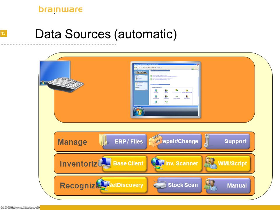 Data Sources (automatic)