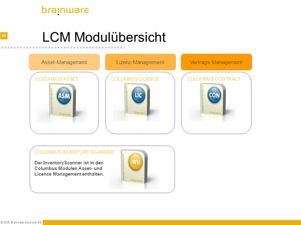 LCM Modulübersicht PRODUKTFAMILIE 2004 Asset-Management