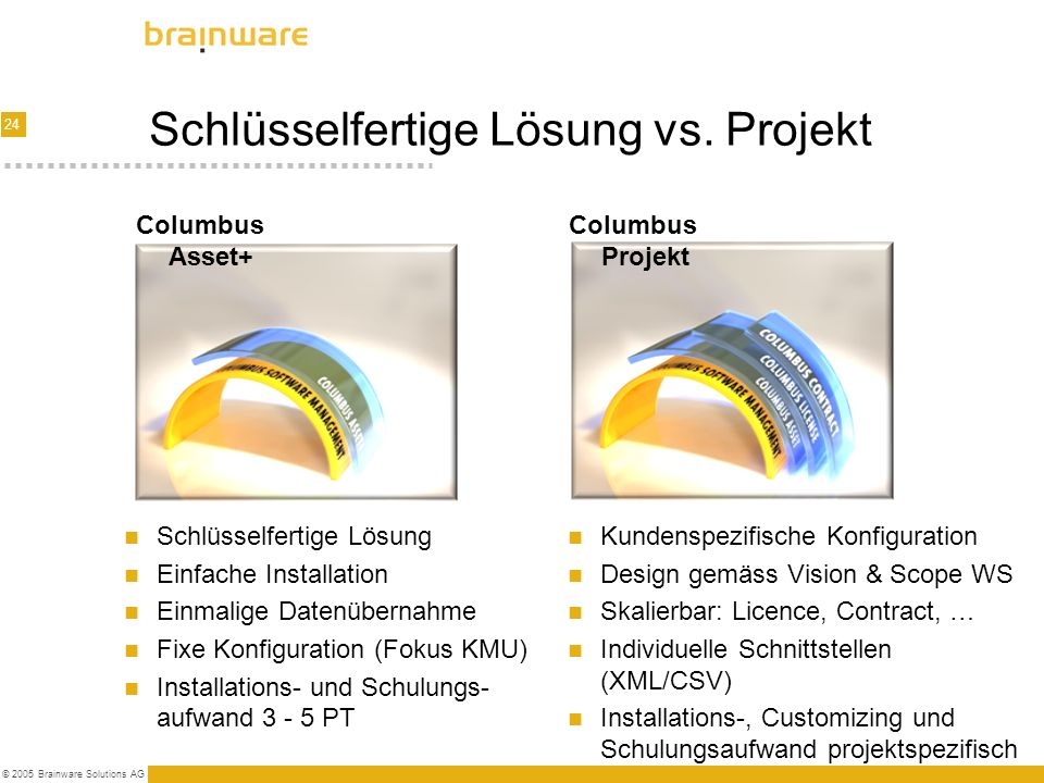 Schlüsselfertige Lösung vs. Projekt