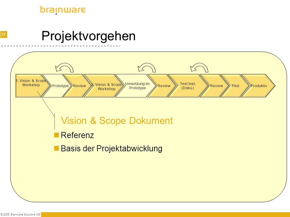Projektvorgehen Vision & Scope Dokument Referenz