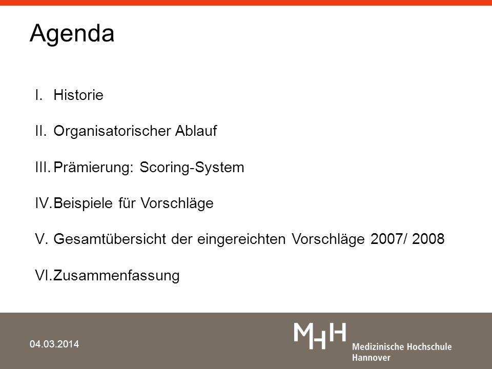 Agenda Historie Organisatorischer Ablauf Prämierung: Scoring-System