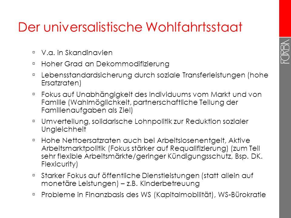 Der universalistische Wohlfahrtsstaat