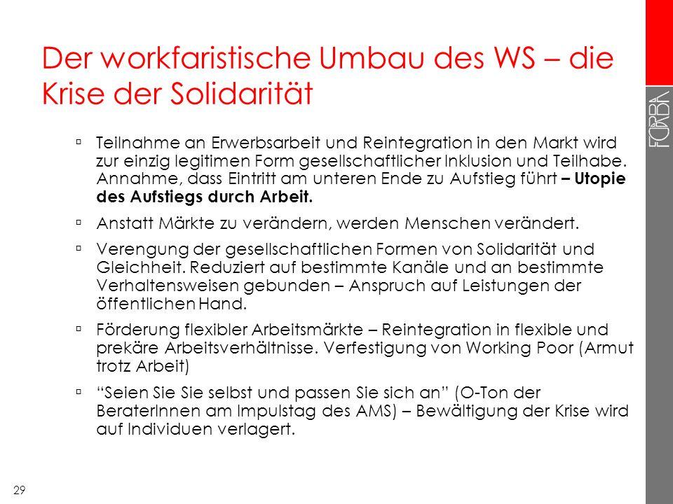 Der workfaristische Umbau des WS – die Krise der Solidarität