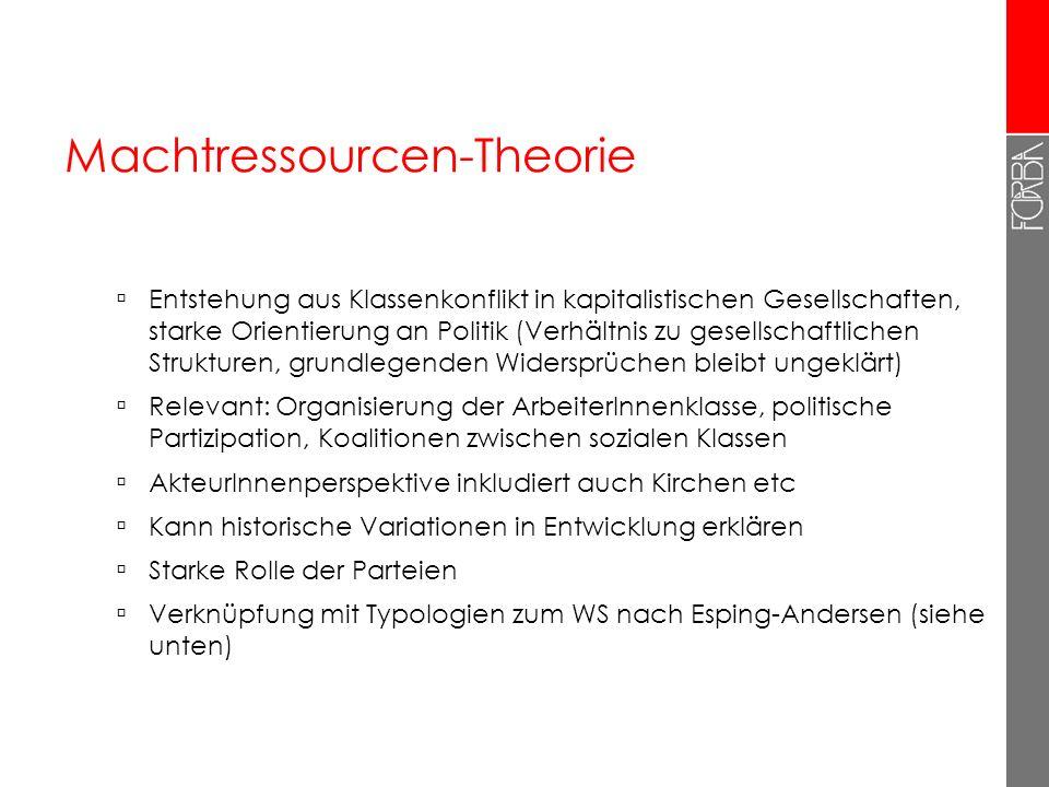 Machtressourcen-Theorie