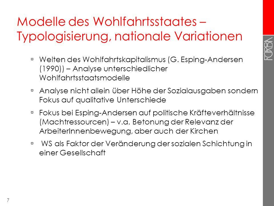 Modelle des Wohlfahrtsstaates – Typologisierung, nationale Variationen
