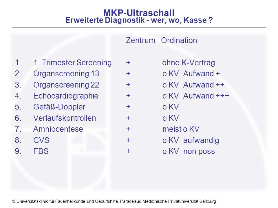 MKP-Ultraschall Erweiterte Diagnostik - wer, wo, Kasse