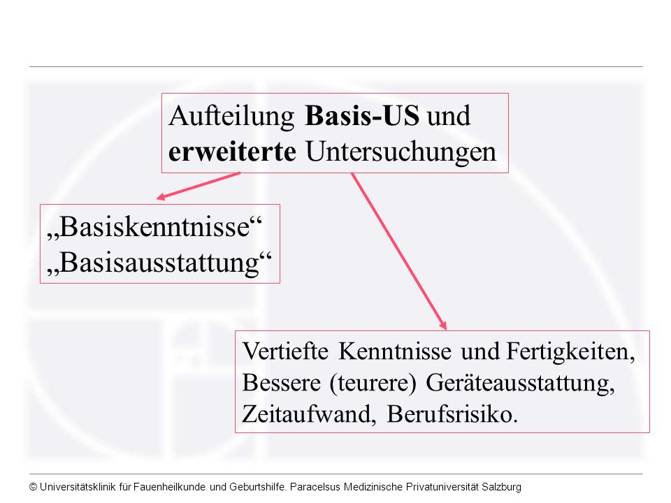 Aufteilung Basis-US und erweiterte Untersuchungen