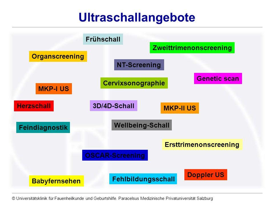 Ultraschallangebote Frühschall Zweittrimenonscreening Organscreening
