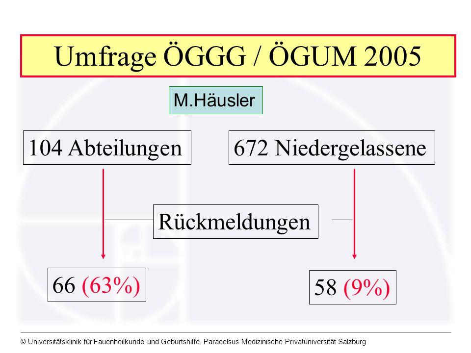 Umfrage ÖGGG / ÖGUM 2005 104 Abteilungen 672 Niedergelassene