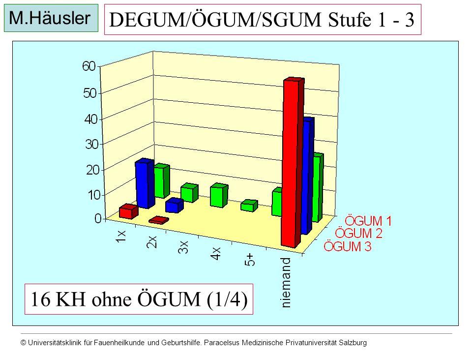 DEGUM/ÖGUM/SGUM Stufe 1 - 3