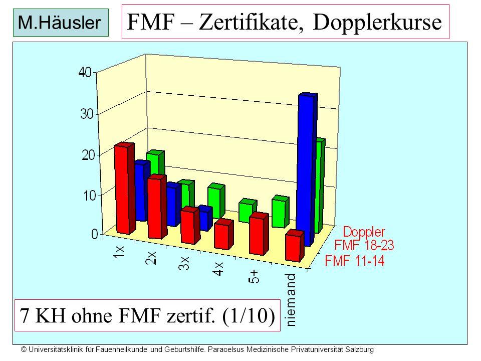 FMF – Zertifikate, Dopplerkurse
