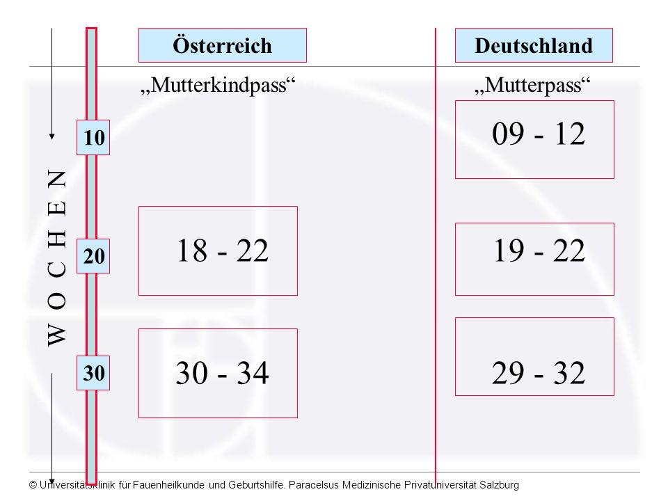 09 - 12 18 - 22 30 - 34 19 - 22 29 - 32 W O C H E N Österreich