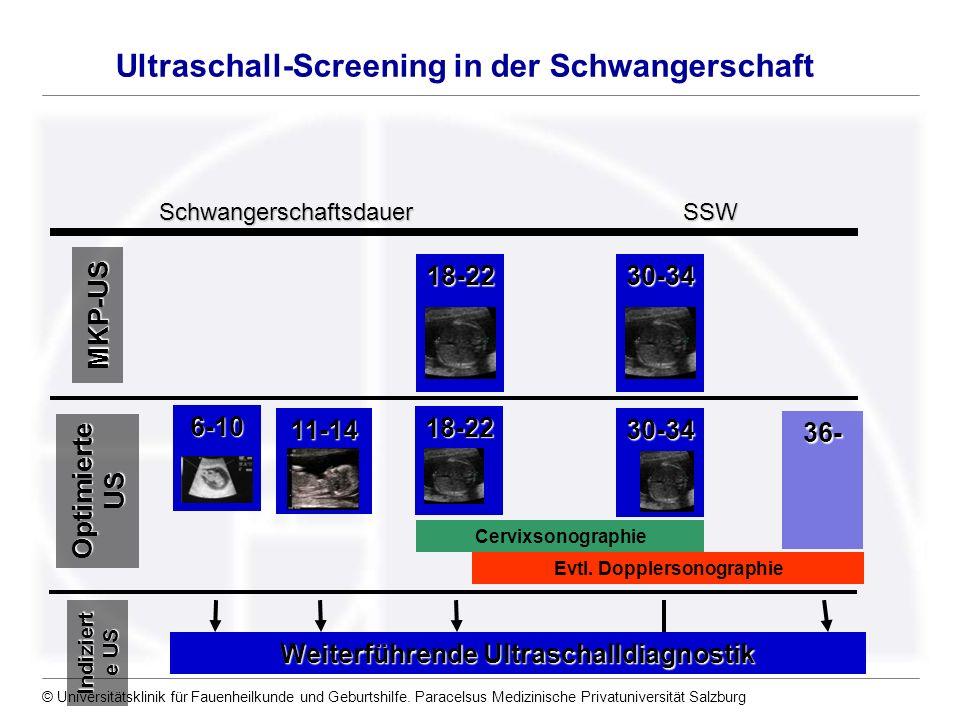 Ultraschall-Screening in der Schwangerschaft