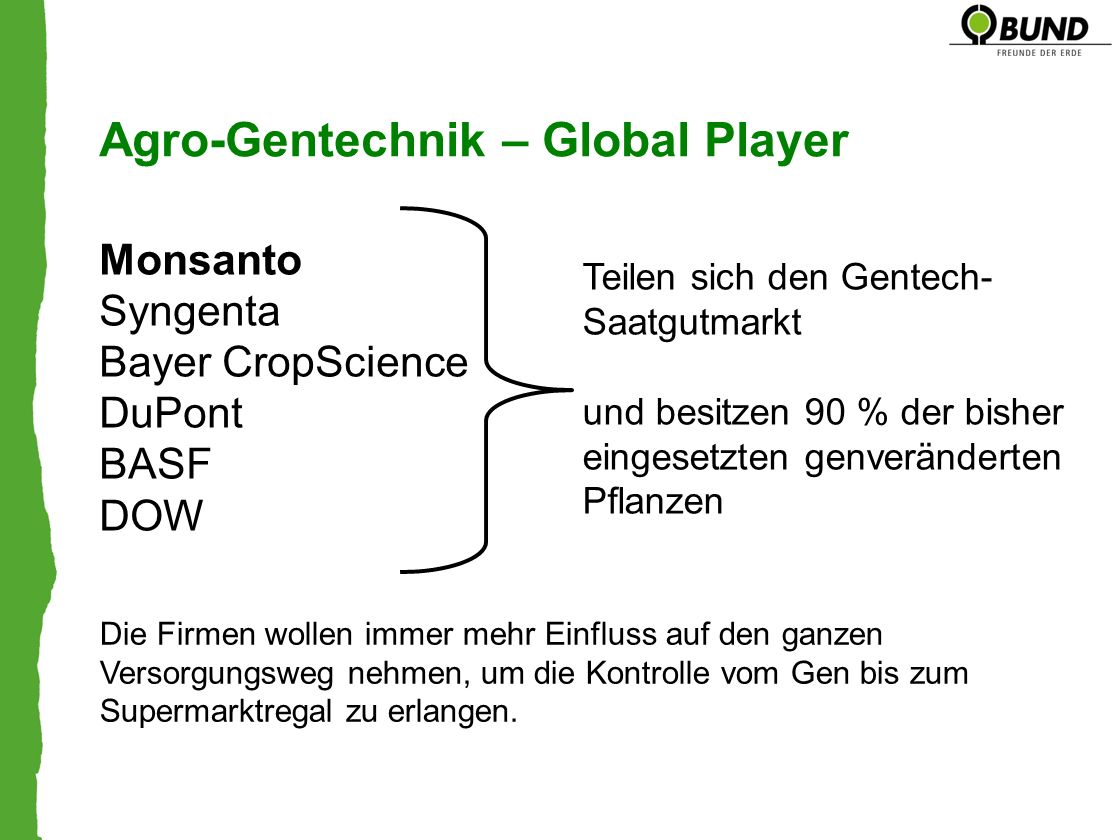 Agro-Gentechnik – Global Player