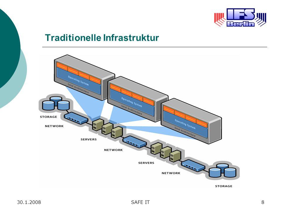 Traditionelle Infrastruktur