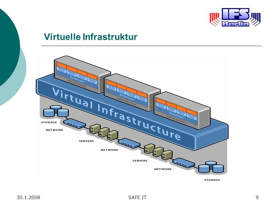 Virtuelle Infrastruktur