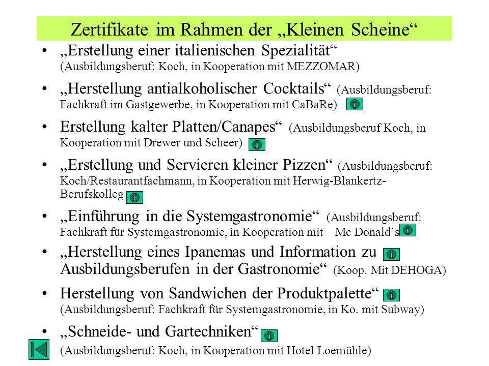 """Zertifikate im Rahmen der """"Kleinen Scheine"""