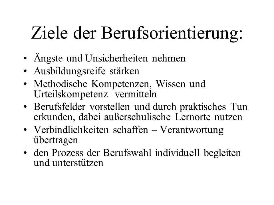Ziele der Berufsorientierung: