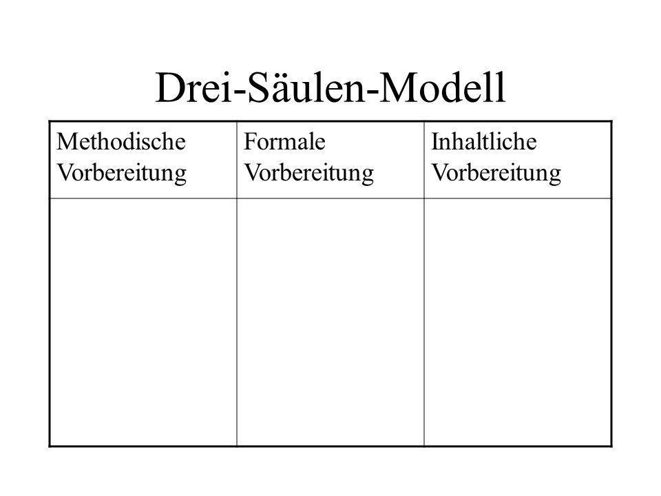Drei-Säulen-Modell Methodische Vorbereitung Formale Vorbereitung