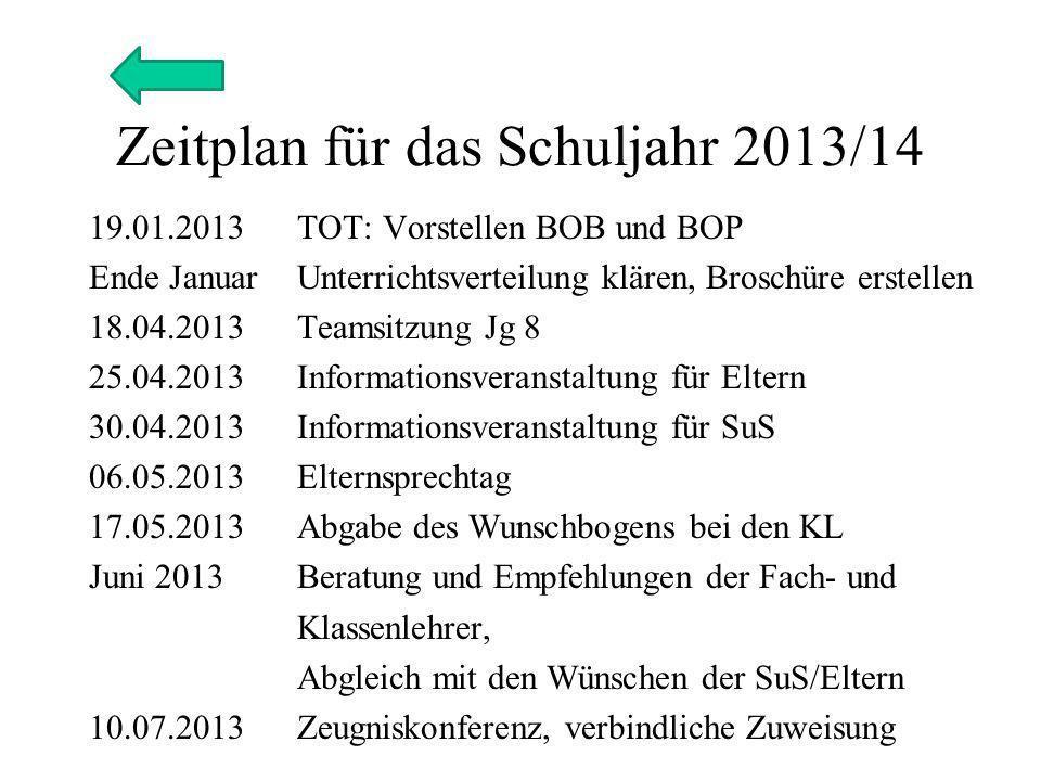Zeitplan für das Schuljahr 2013/14
