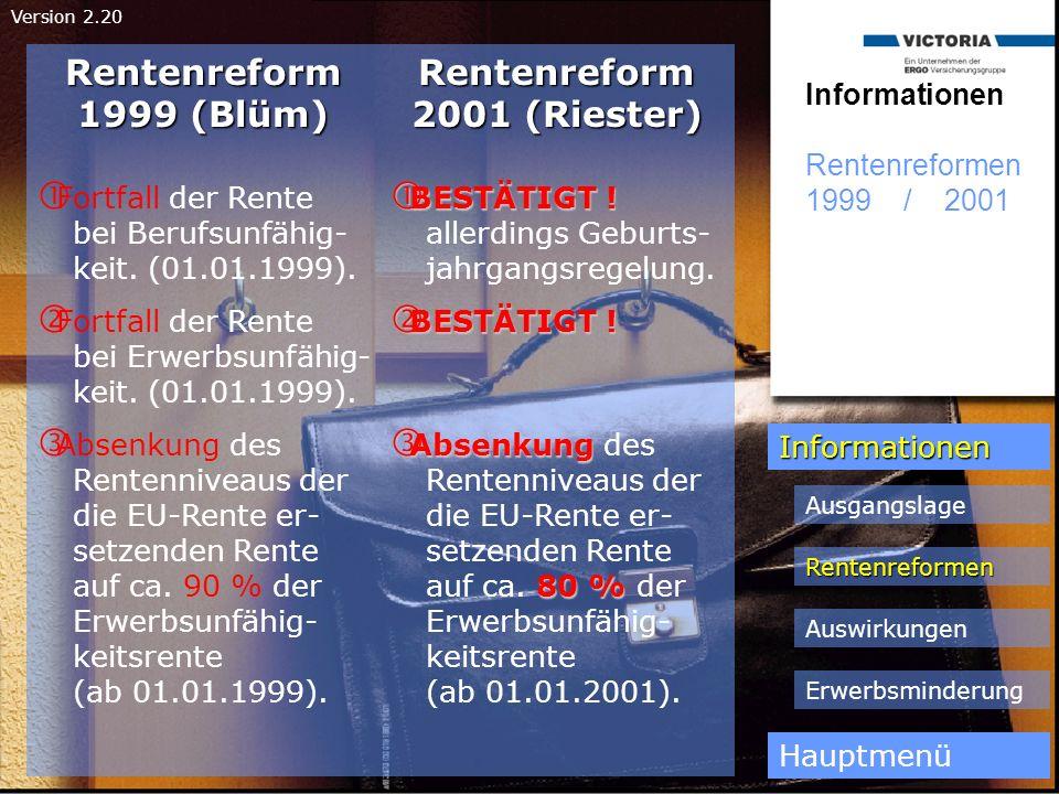 Informationen Rentenreformen 1999 / 2001