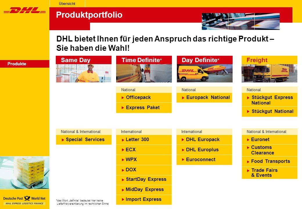 Übersicht Produktportfolio. DHL bietet Ihnen für jeden Anspruch das richtige Produkt – Sie haben die Wahl!