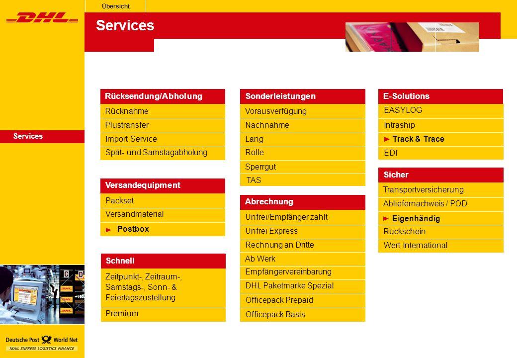Services Rücksendung/Abholung Sonderleistungen E-Solutions Sicher