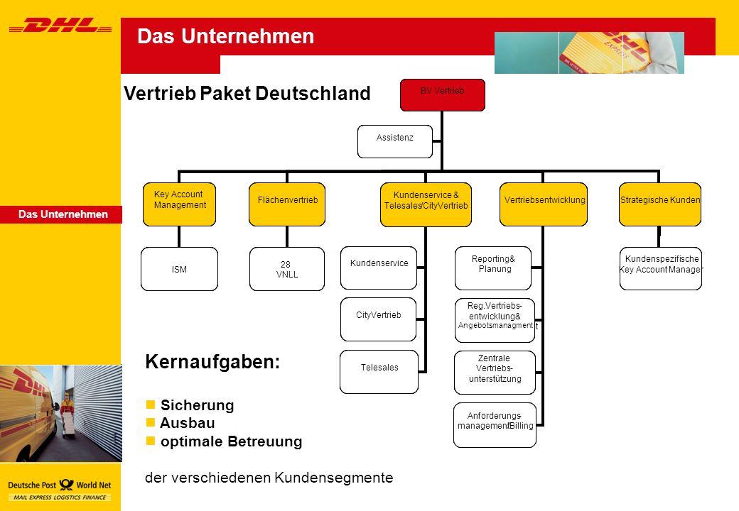 Das Unternehmen Vertrieb Paket Deutschland Kernaufgaben: Sicherung