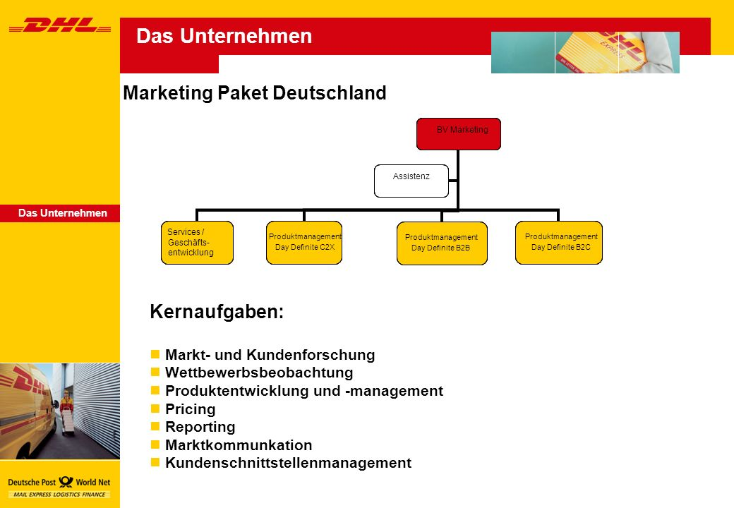 Das Unternehmen Marketing Paket Deutschland Kernaufgaben: