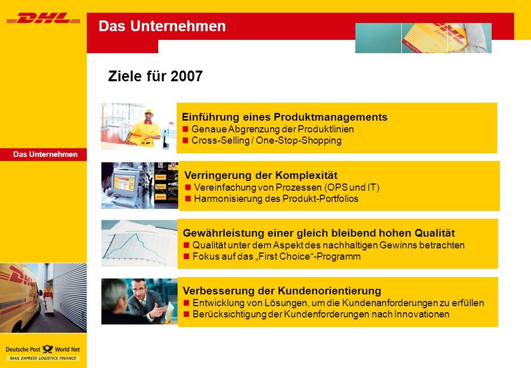 Das Unternehmen Ziele für 2007 Einführung eines Produktmanagements