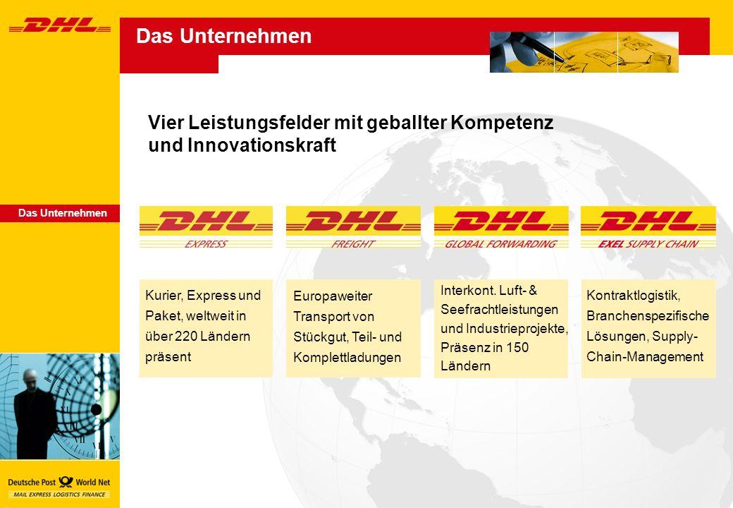 Das Unternehmen Vier Leistungsfelder mit geballter Kompetenz und Innovationskraft. Das Unternehmen.
