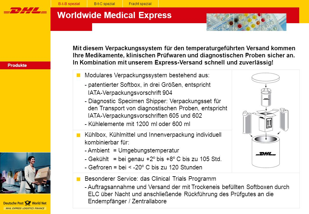 Worldwide Medical Express