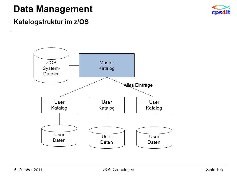 Data Management Katalogstruktur im z/OS z/OS System- Dateien Master